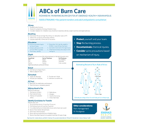 The ABCs of Burn Care